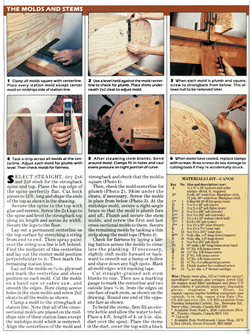Build Your Own 14 foot Cedar Strip Canoe - page 3 photo